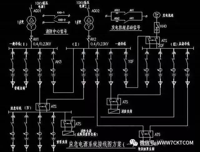 建筑电气设计丨消防设备用电负荷分级以及4种消防供电接线方案_3