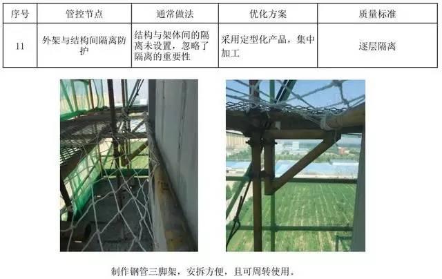 悬挑脚手架搭设施工工艺标准,样板审核制实施案例!_23