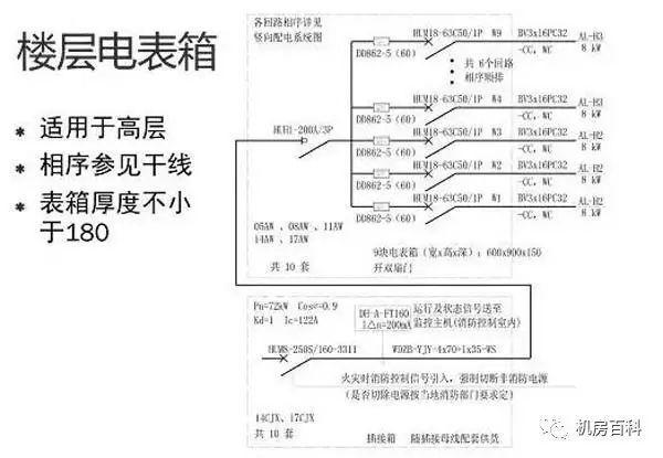 住宅区供配电系统设计方案_10