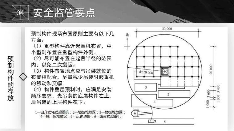 装配式建筑安全监管要点_22