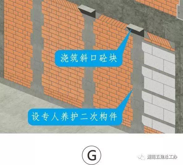 BIM三维图解 湖南五建全套施工工艺标准化做法_9