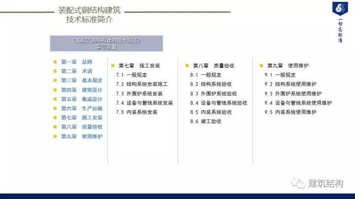 装配式建筑发展情况及技术标准介绍_97