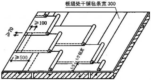 全面详细的屋面防水施工做法图解,逐层分析!_17