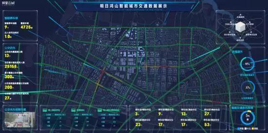 给水排水 全球20大智慧城市排行榜出炉,无锡列中国第一!_4