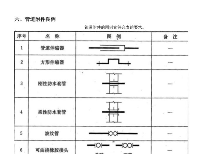 建筑给排水图例及符号