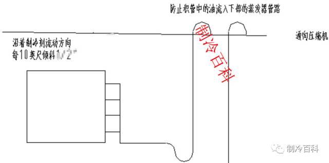 制冷系统设计经验与常用知识总结_2