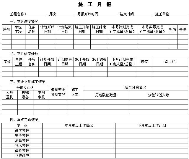 风电场工程标准化管理工作手册(施工表格)