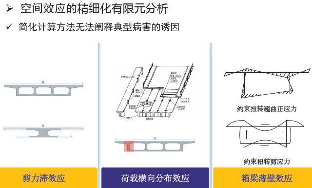 权威解读:《2018版公路钢筋混凝土及预应力混凝土桥涵设计规范》_32
