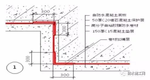 预铺型防水卷材在地下工程的分析_10