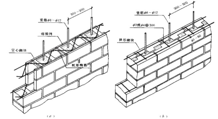 高层建筑结构方案优选_4