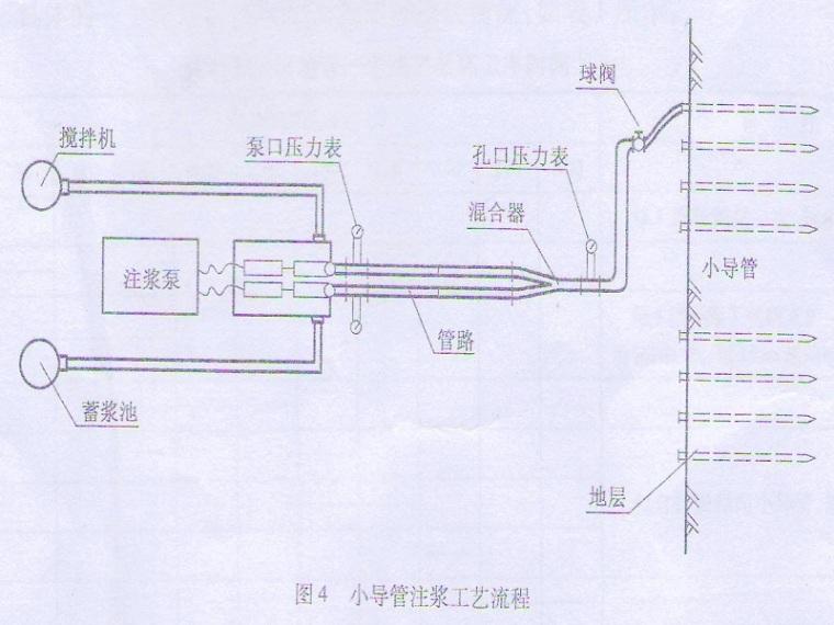 公路隧道快速施工工法