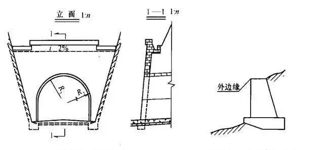 桥涵、隧道工程结构制图篇!_16