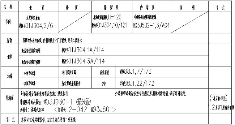 长春鑫佳泰科贸有限公司框架钢结构施工图_6
