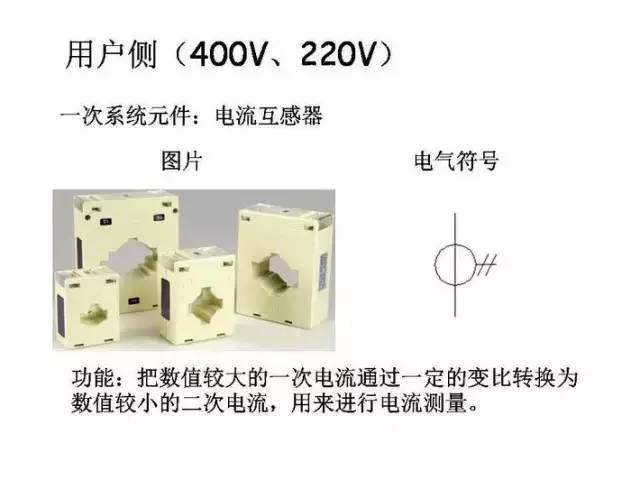 [详解]全面掌握低压配电系统全套电气元器件_39