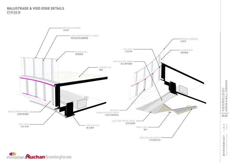[嘉兴]欧尚城--Auchan欧尚超市室内设计方案PDF+JPG丨108P丨315M_19