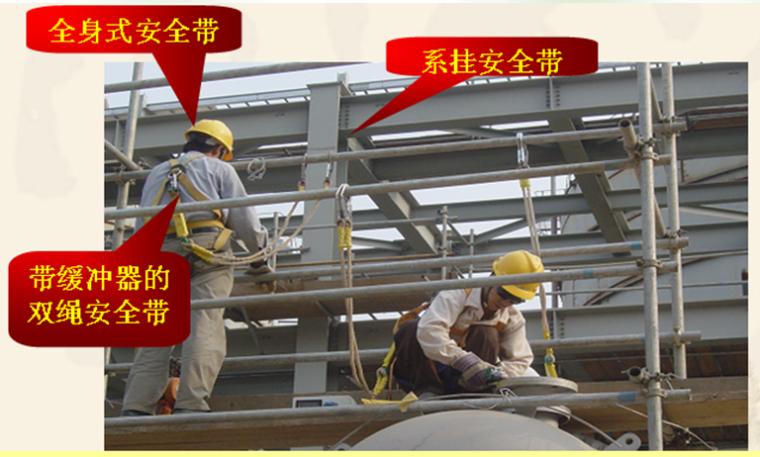 建筑工程新员工入场三级安全教育培训PPT(项目级,安全技术与管理)