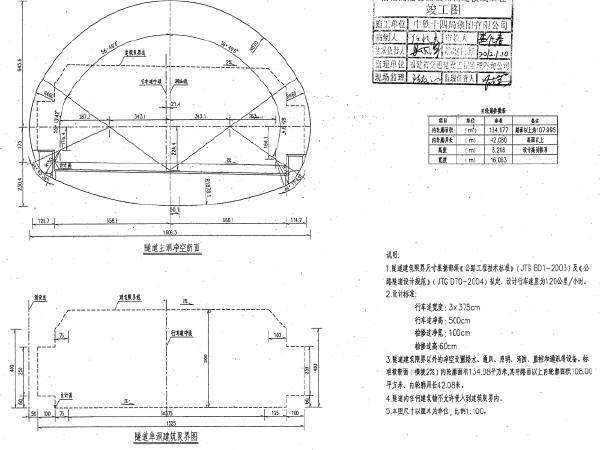[福建]单洞三车道隧道竣工图169页(pdf格式)