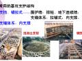 [中建]大型深基坑支护结构和施工新技术