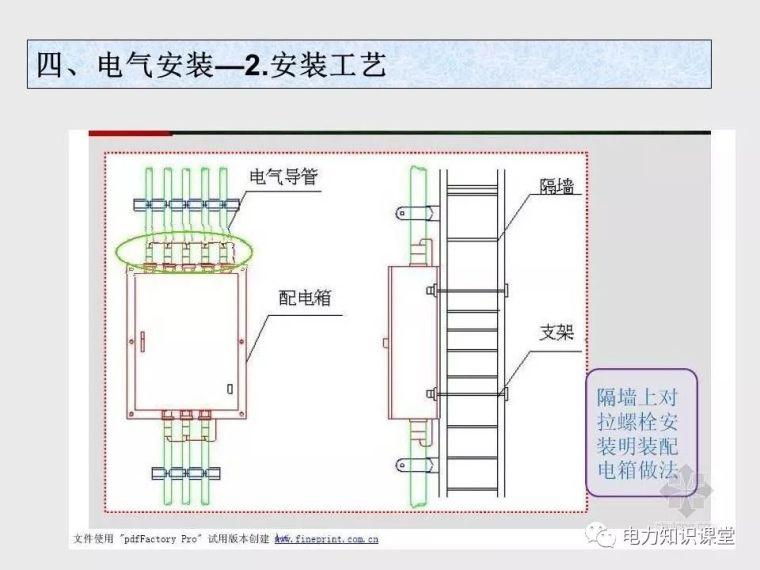 收藏!最详细的电气工程基础教程知识_128