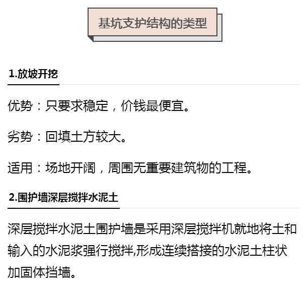 干货:施工必须了解的8种基坑支护