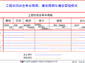 EPC总承包项目的施工分包和分包商管理(共63页)