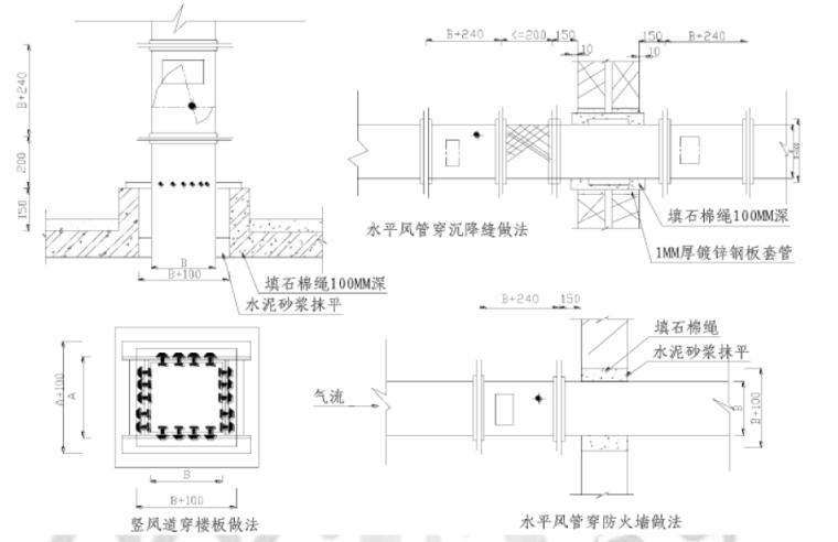 暖通工程主要施工工艺及技术措施