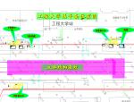 地铁车站明挖施工工艺讲解(PPT,146页)