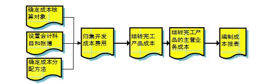 碧桂园建设工程总承包施工合同