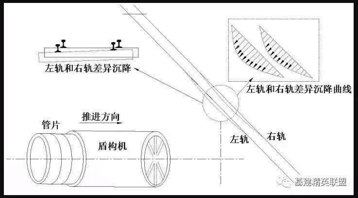精品图文|详解盾构下穿工程施工技术|附典型案例_2