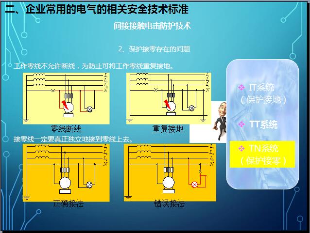 电气工程安全管理PPT培训讲解(189页,图文并茂)_1