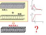 钢筋混凝土构件的基本受力性能PDF课件(91页)
