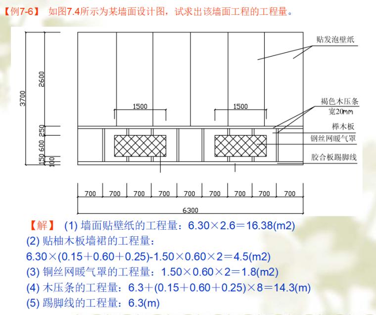 [福建农林大学]室内装饰工程工程量计算(共28页)_2