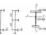 钢结构计算例题(轴压、受弯、拉弯与压弯)