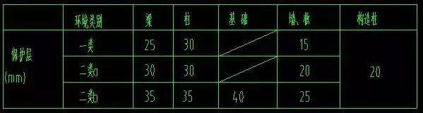 独立基础底部配筋构造及计算,值得收藏_4