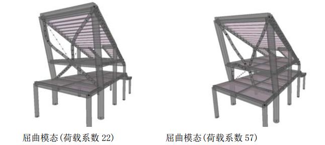 杭州奥体博览城网球中心整体结构设计研究综述_6