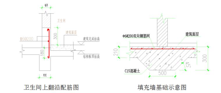 地下框架剪力墙+空间钢结构砌体结构工程施工方案
