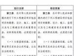 发改委:全面修订《招标投标法》,草案年内出台!