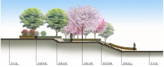 景观立面图