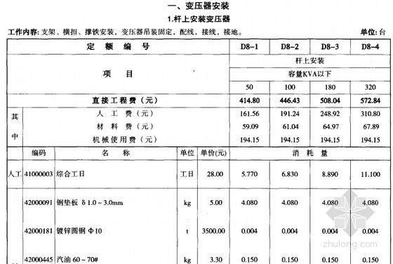 [贵州]2004版市政工程计价定额(路灯工程 215页)