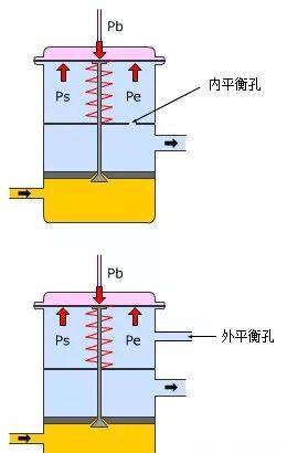 制冷系统膨胀装置解析_16