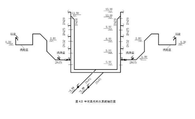 实例解析-给排水安装工程施工图预算编制_3