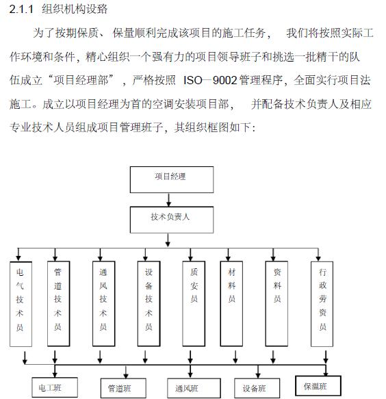 新化县财政局办公楼中央空调工程施工组织设计(45页)