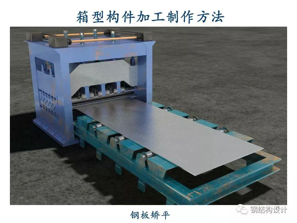 某厂房钢结构制作、安装方案(值得收藏)_14