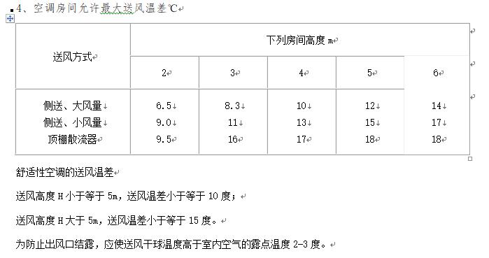 暖通空调设计技术资料总结_6