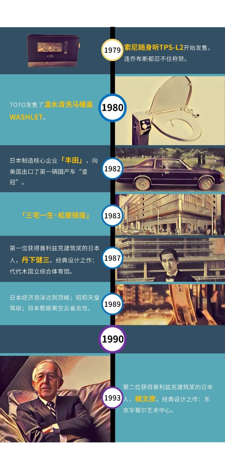 日本设计60年:从废墟中走来的设计_4