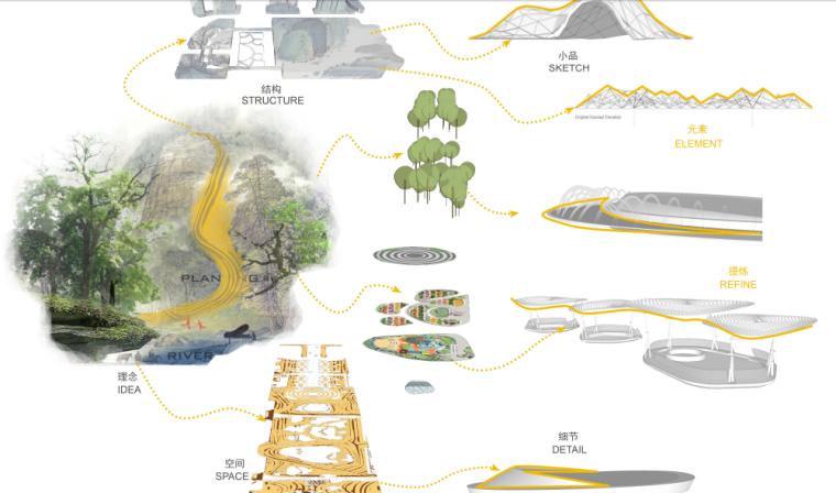[浙江]宁波银泰匯城市规划景观概念性设计(现代风格)_8