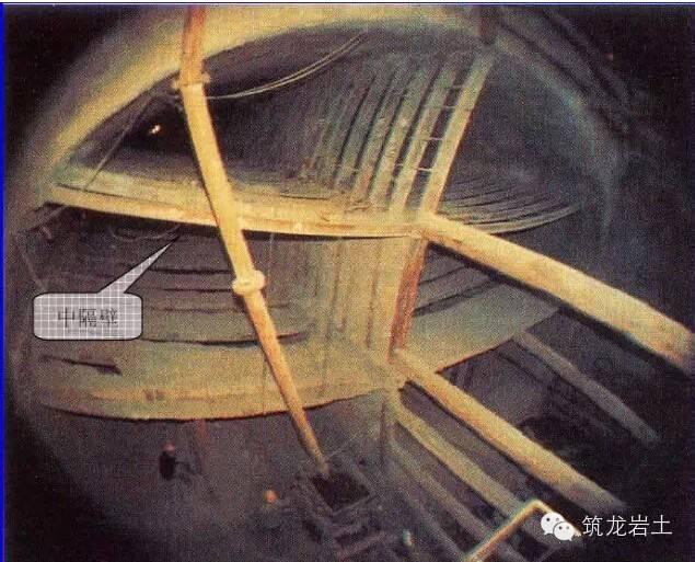 地铁站深基坑土方开挖施工方法比较(明挖法、盖挖法、暗挖法)_19