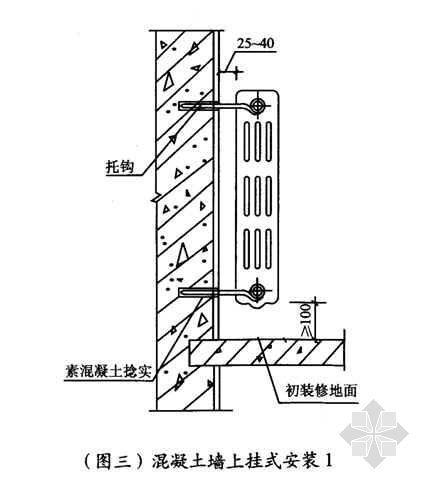 挂式散热器安装方法