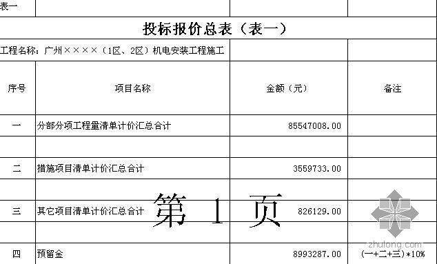 [广州]2009年亚运城项目机电安装工程清单报价书(含单价分析)