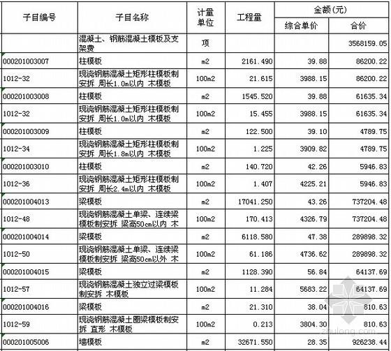 [深圳]32层高层保障性住房工程量清单投标报价(造价3.4亿)